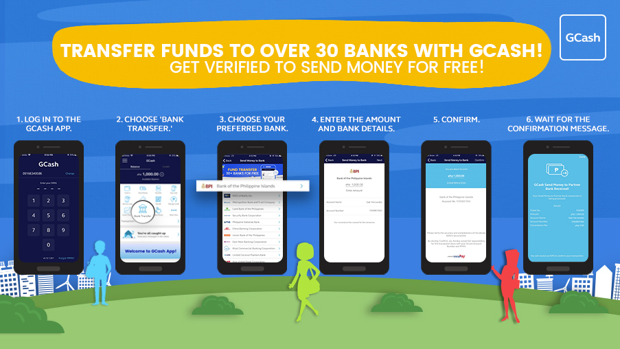 Transfer Funds in Minutes with GCash Fund Transfer